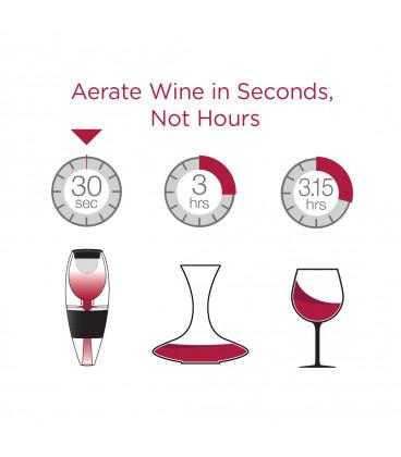 Provzdušňovač (dekantér) Vinturi na okysličení červeného vína